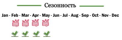 sparagia-rus