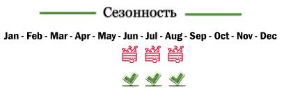 nektarinia-rus